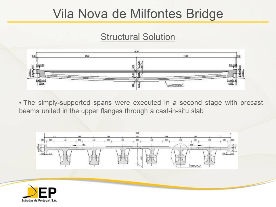 Vila Nova de Milfontes Bridge Structural Solution The simply-supported spans were executed in a second stage with precast beams united in the upper flanges through a cast-in-situ slab.