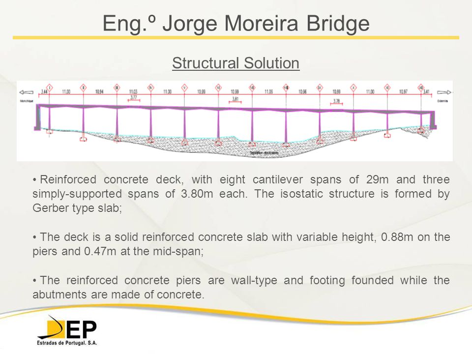 Eng.º Jorge Moreira Bridge Structural Solution Reinforced concrete deck, with eight cantilever spans of 29m and three simply-supported spans of 3.80m each.