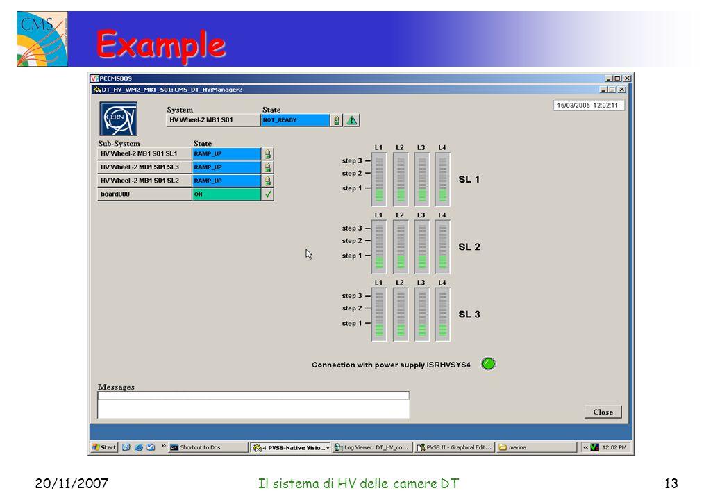 20/11/2007Il sistema di HV delle camere DT13 Example