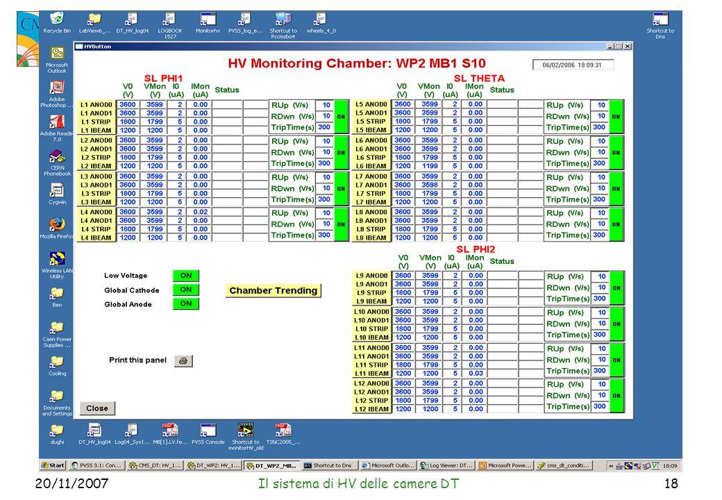 20/11/2007Il sistema di HV delle camere DT18