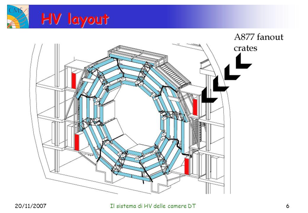 20/11/2007Il sistema di HV delle camere DT6 HV layout