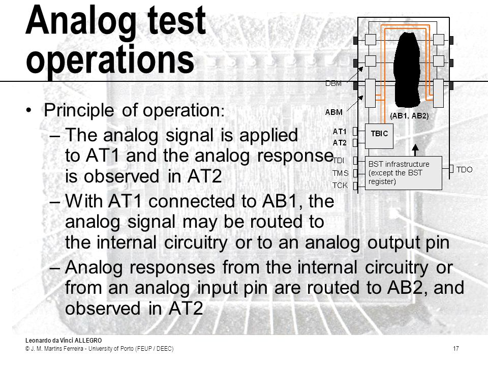 Leonardo da Vinci ALLEGRO © J. M. Martins Ferreira - University of Porto (FEUP / DEEC)17 Analog test operations Principle of operation : –The analog s