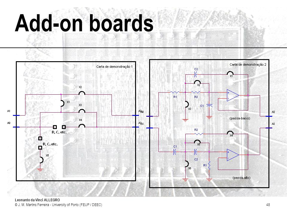 Leonardo da Vinci ALLEGRO © J. M. Martins Ferreira - University of Porto (FEUP / DEEC)48 Add-on boards