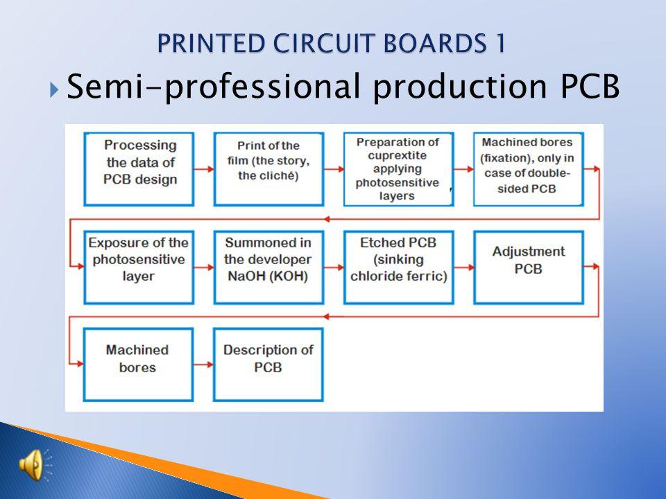  Semi-professional production PCB
