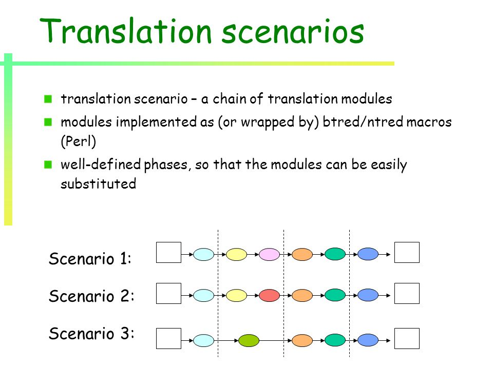 Translation scenarios translation scenario – a chain of translation modules modules implemented as (or wrapped by) btred/ntred macros (Perl) well-defined phases, so that the modules can be easily substituted Scenario 1: Scenario 2: Scenario 3: