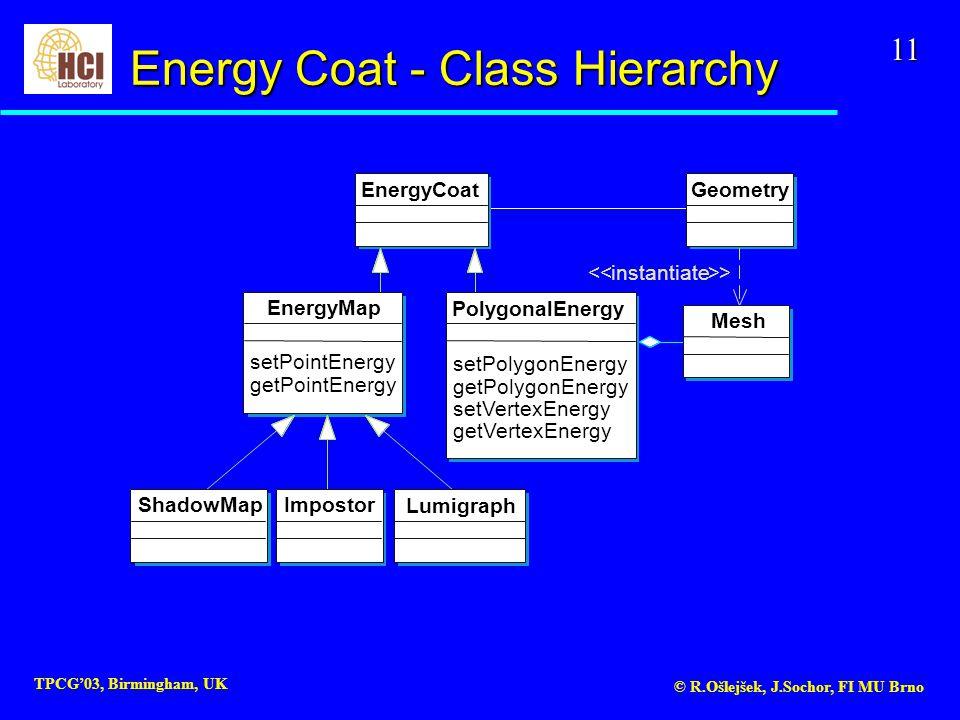 11 TPCG'03, Birmingham, UK © R.Ošlejšek, J.Sochor, FI MU Brno Geometry EnergyCoat <<instantiate>> Mesh PolygonalEnergy setPolygonEnergy getPolygonEnergy setVertexEnergy getVertexEnergy EnergyMap setPointEnergy getPointEnergy ShadowMapImpostor Lumigraph Energy Coat - Class Hierarchy
