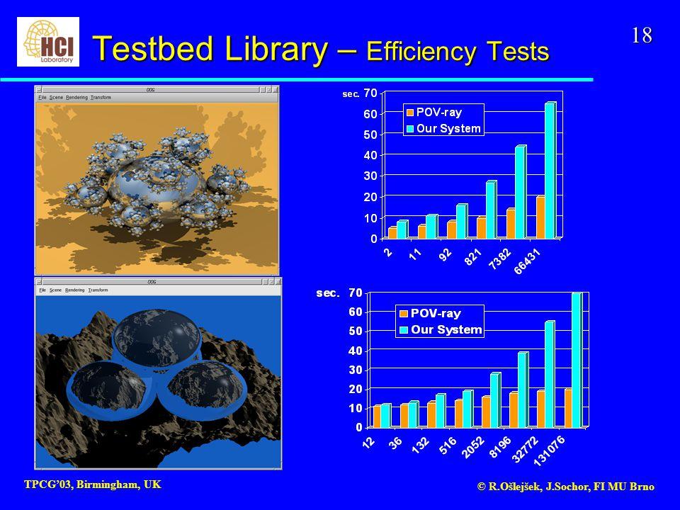 18 TPCG'03, Birmingham, UK © R.Ošlejšek, J.Sochor, FI MU Brno Testbed Library – Efficiency Tests