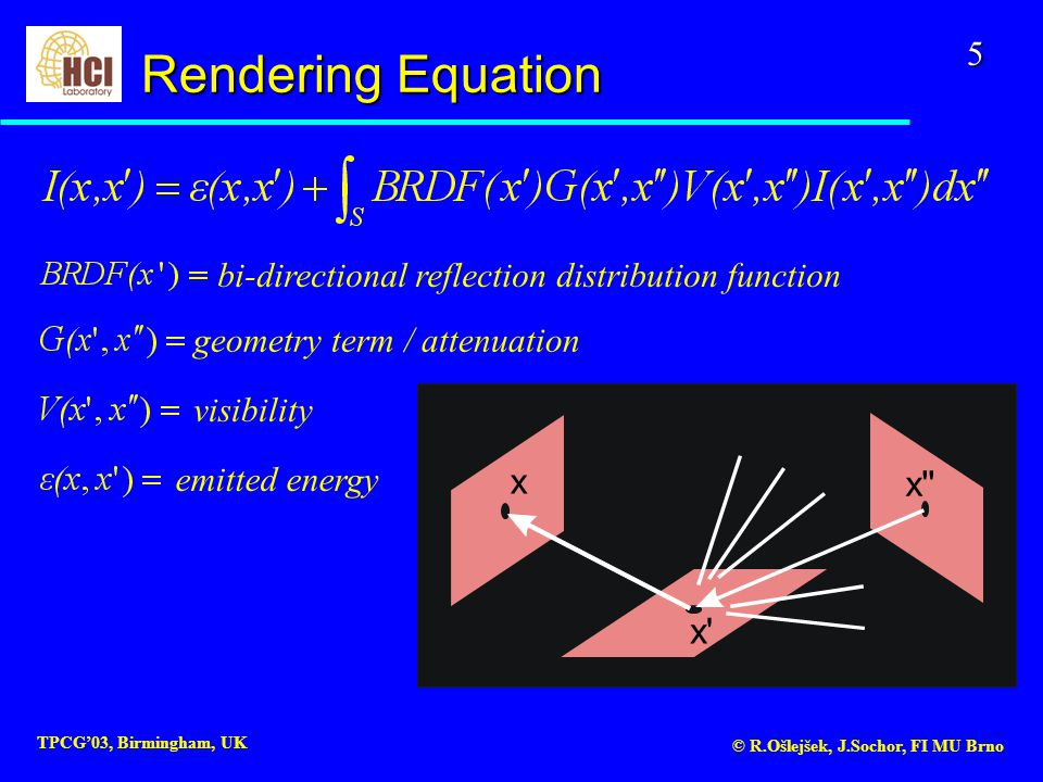 5 TPCG'03, Birmingham, UK © R.Ošlejšek, J.Sochor, FI MU Brno x x x bi-directional reflection distribution function Rendering Equation geometry term / attenuation visibility emitted energy