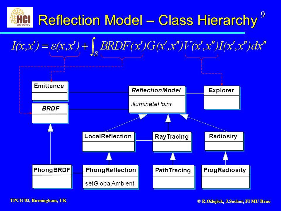 9 TPCG'03, Birmingham, UK © R.Ošlejšek, J.Sochor, FI MU Brno PhongReflection setGlobalAmbient PhongBRDF PathTracing ProgRadiosity ReflectionModel illuminatePoint Radiosity RayTracing LocalReflection Reflection Model – Class Hierarchy Explorer BRDF Emittance