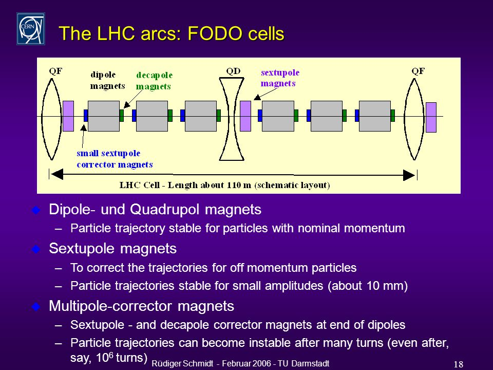 Rüdiger Schmidt - Februar 2006 - TU Darmstadt 18 The LHC arcs: FODO cells u Dipole- und Quadrupol magnets –Particle trajectory stable for particles with nominal momentum u Sextupole magnets –To correct the trajectories for off momentum particles –Particle trajectories stable for small amplitudes (about 10 mm) u Multipole-corrector magnets –Sextupole - and decapole corrector magnets at end of dipoles –Particle trajectories can become instable after many turns (even after, say, 10 6 turns)