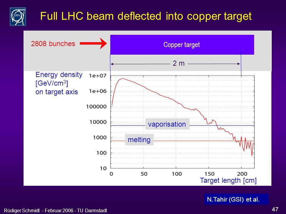 Rüdiger Schmidt - Februar 2006 - TU Darmstadt 47 Full LHC beam deflected into copper target Target length [cm] vaporisation melting N.Tahir (GSI) et al.
