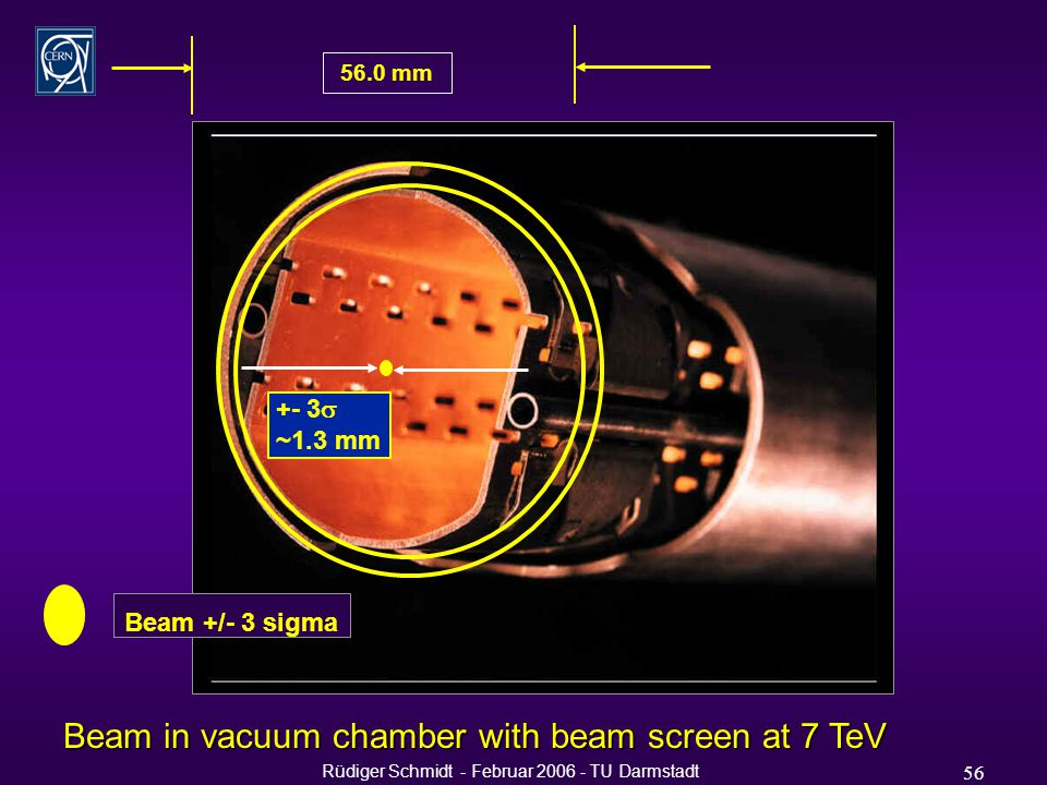 Rüdiger Schmidt - Februar 2006 - TU Darmstadt 56 +- 3  ~1.3 mm Beam +/- 3 sigma 56.0 mm Beam in vacuum chamber with beam screen at 7 TeV