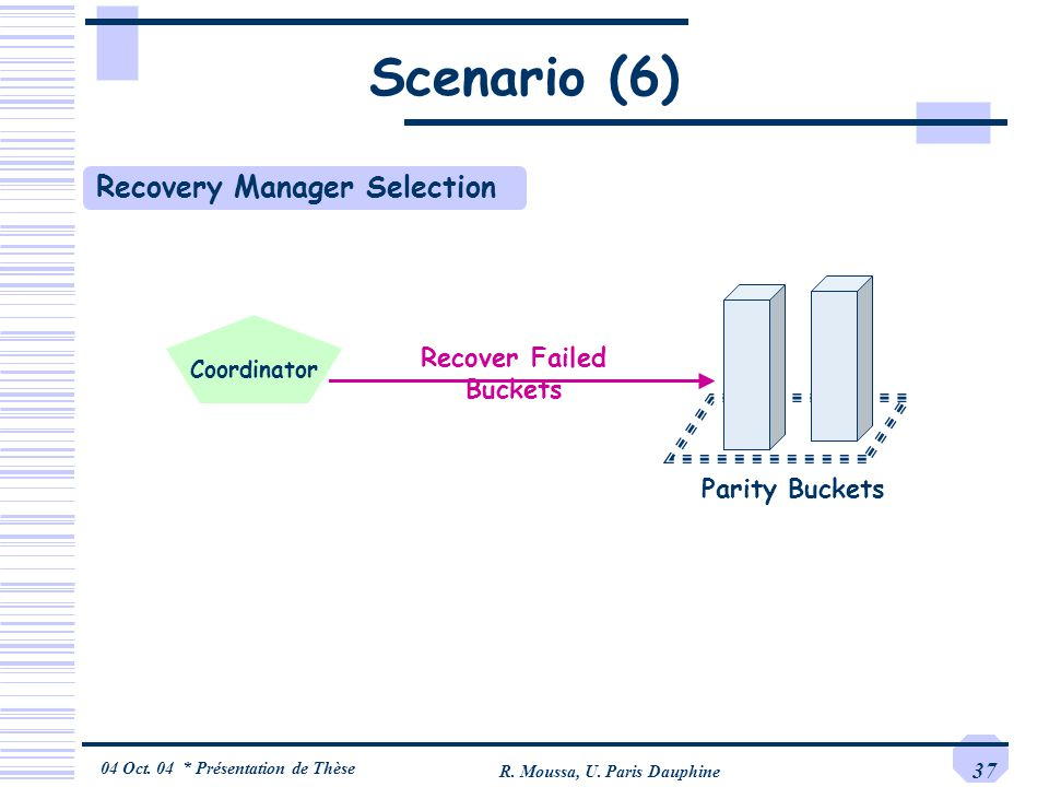 04 Oct. 04 * Présentation de Thèse R. Moussa, U. Paris Dauphine 37 Parity Buckets Recover Failed Buckets Scenario (6) Recovery Manager Selection Coord