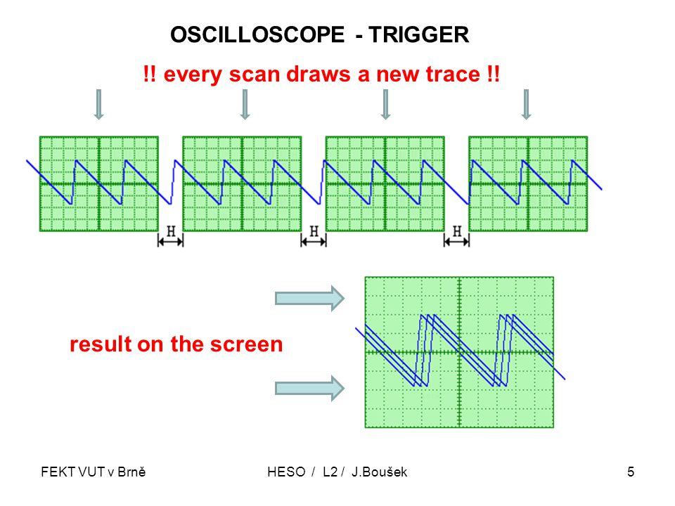 FEKT VUT v BrněHESO / L2 / J.Boušek5 OSCILLOSCOPE - TRIGGER !! every scan draws a new trace !! result on the screen