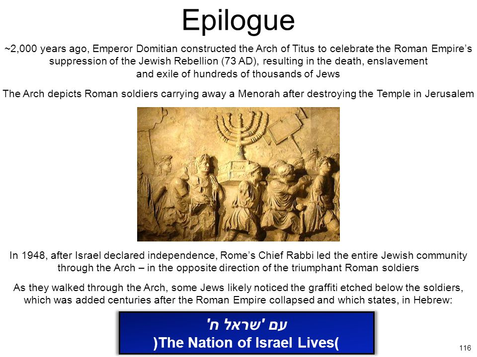116 Epilogue ~2,000 years ago, Emperor Domitian constructed the Arch of Titus to celebrate the Roman Empire's suppression of the Jewish Rebellion (73