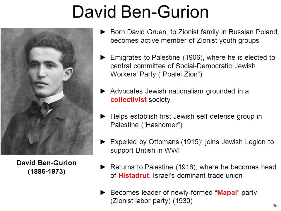 35 David Ben-Gurion ►Born David Gruen, to Zionist family in Russian Poland; becomes active member of Zionist youth groups ►Emigrates to Palestine (190