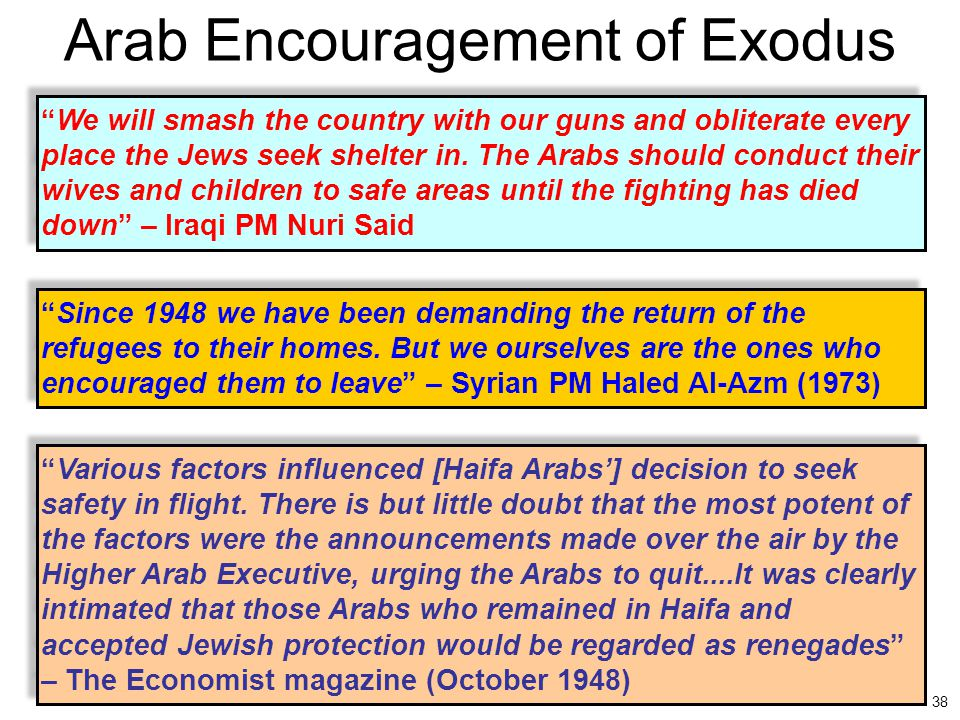"""38 Arab Encouragement of Exodus """"We will smash the country with our guns and obliterate every place the Jews seek shelter in. The Arabs should conduct"""