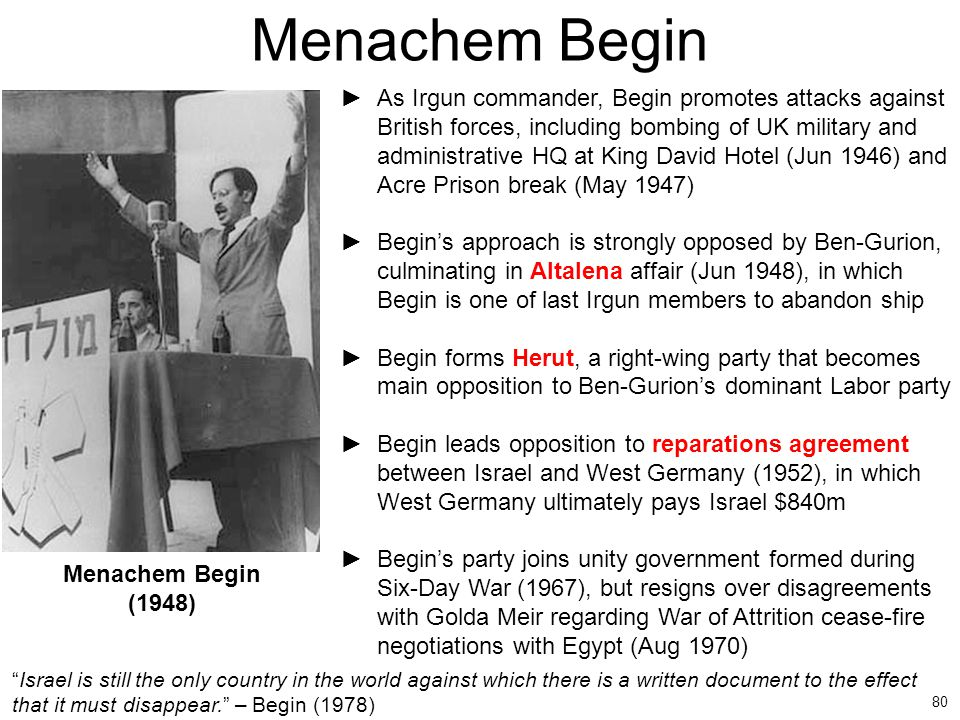 80 Menachem Begin ►As Irgun commander, Begin promotes attacks against British forces, including bombing of UK military and administrative HQ at King D