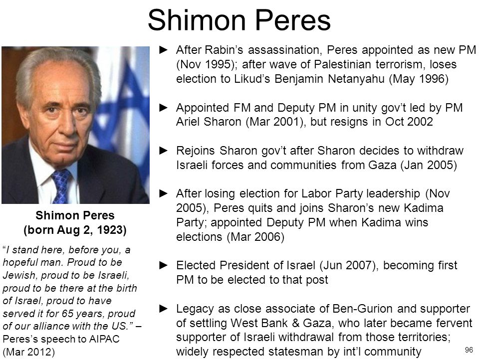 96 Shimon Peres ►After Rabin's assassination, Peres appointed as new PM (Nov 1995); after wave of Palestinian terrorism, loses election to Likud's Ben