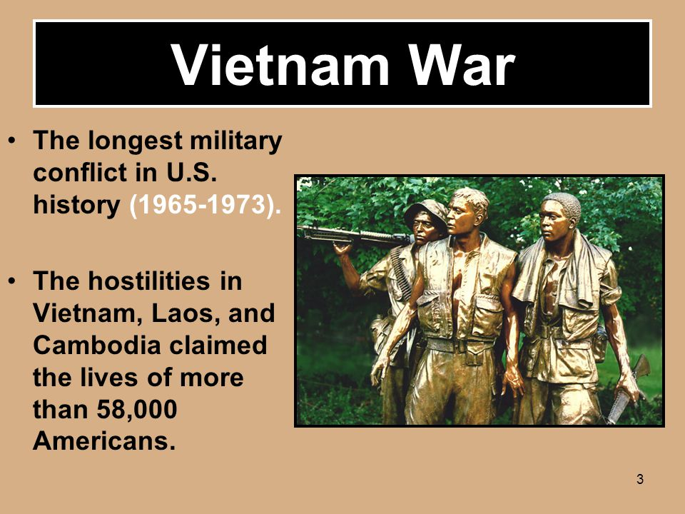 3 The longest military conflict in U.S.history (1965-1973).