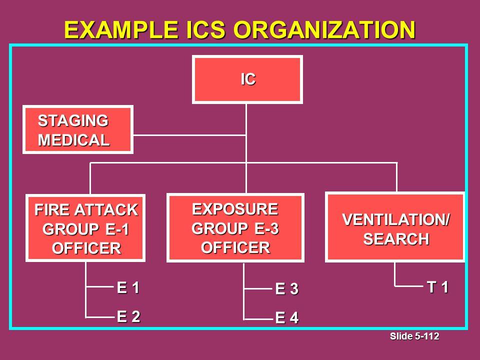 Slide 5-112 EXAMPLE ICS ORGANIZATION FIRE ATTACK GROUP E-1 OFFICER VENTILATION/SEARCH EXPOSURE GROUP E-3 OFFICER E 1 E 2 E 3 E 4 T 1 IC STAGINGMEDICAL