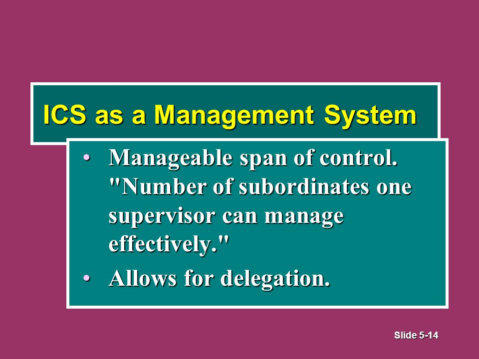 Slide 5-14 ICS as a Management System Manageable span of control.