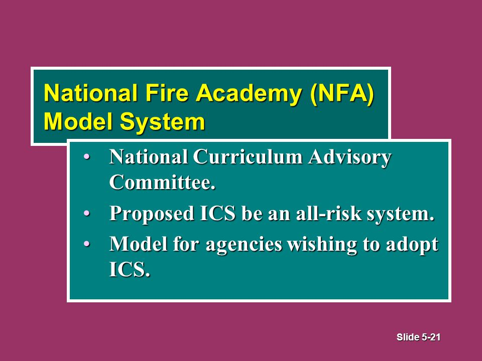 Slide 5-21 National Fire Academy (NFA) Model System National Curriculum Advisory Committee.National Curriculum Advisory Committee.