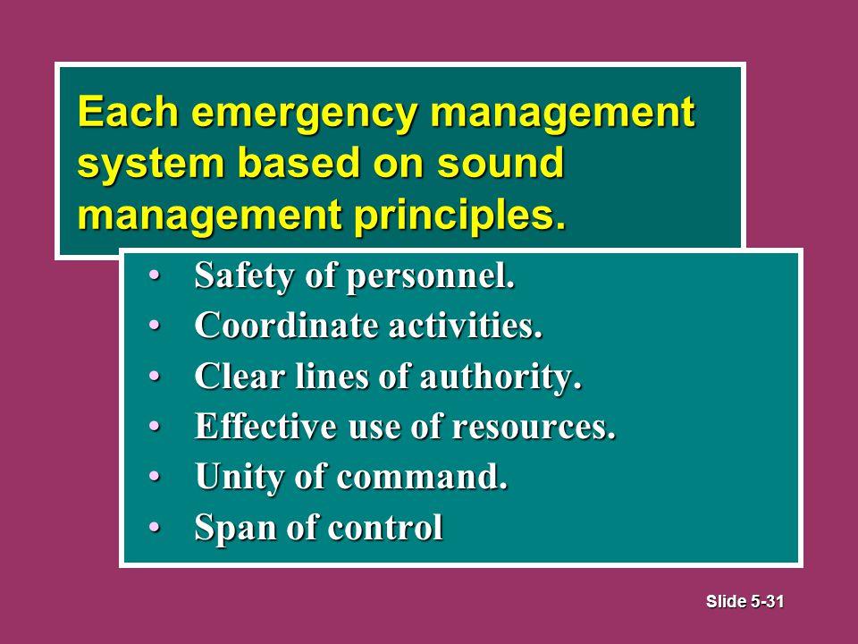 Slide 5-31 Each emergency management system based on sound management principles.