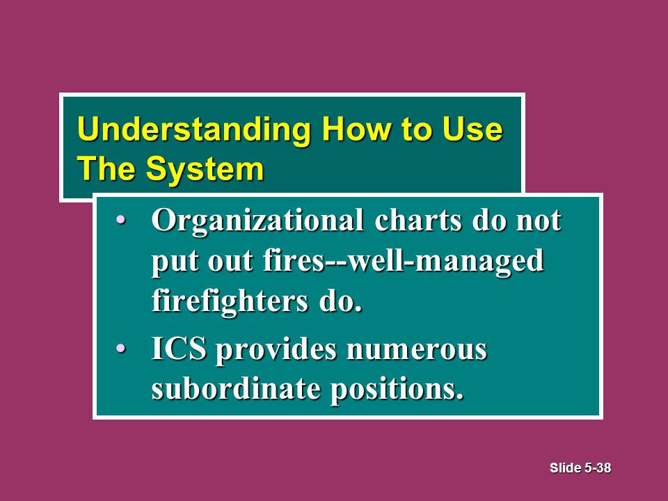 Slide 5-38 Understanding How to Use The System Organizational charts do not put out fires--well-managed firefighters do.Organizational charts do not put out fires--well-managed firefighters do.