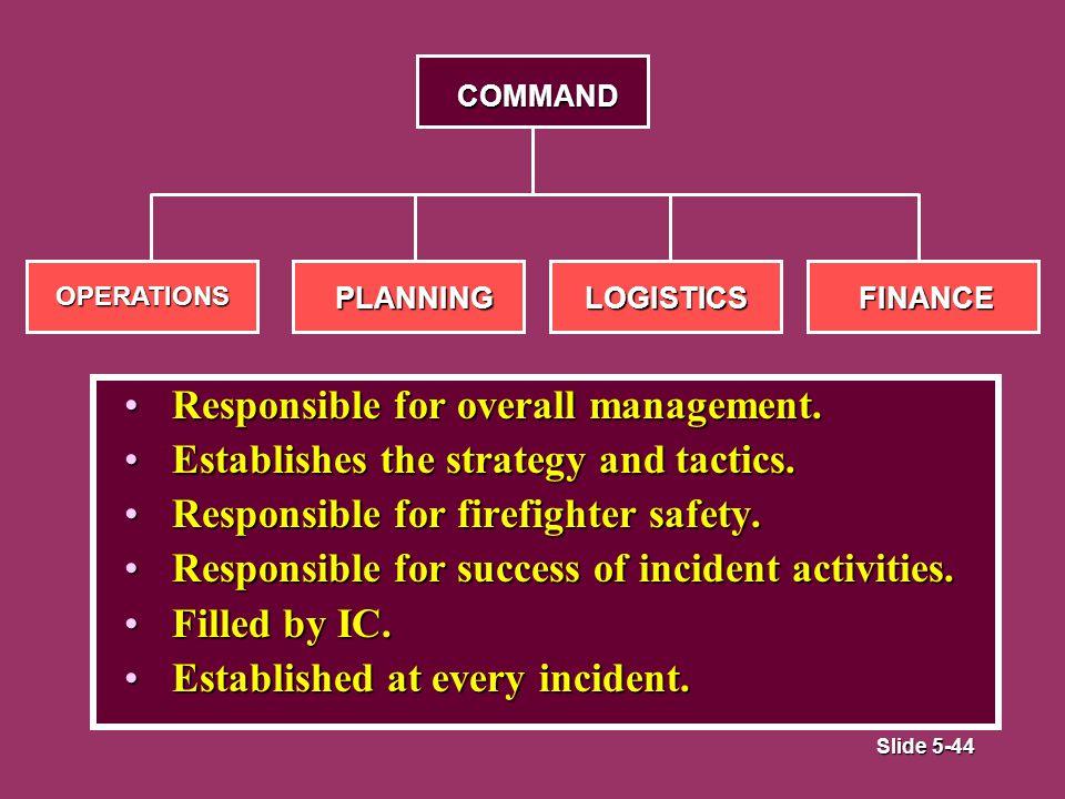 Slide 5-44 COMMAND OPERATIONSPLANNINGLOGISTICSFINANCE Responsible for overall management.Responsible for overall management.