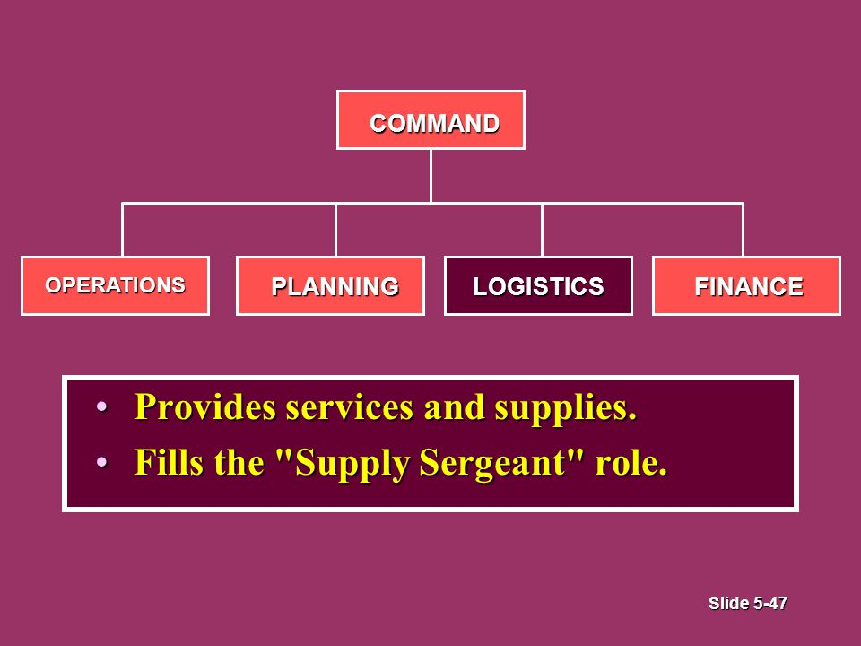 Slide 5-47 Provides services and supplies.Provides services and supplies.
