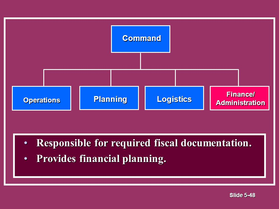 Slide 5-48 Command Operations PlanningLogistics Finance/ Administration Responsible for required fiscal documentation.Responsible for required fiscal documentation.