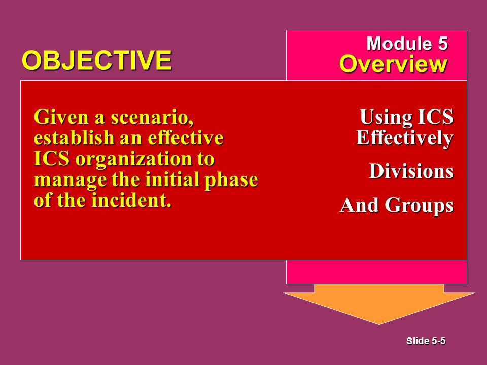 Slide 5-5 OBJECTIVE Given a scenario, establish an effective ICS organization to manage the initial phase of the incident.
