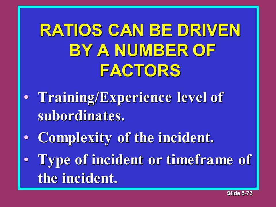 Slide 5-73 Training/Experience level of subordinates.Training/Experience level of subordinates.