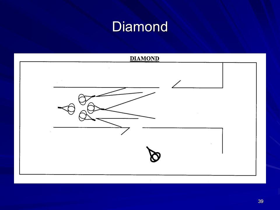 38 Formations DiamondT