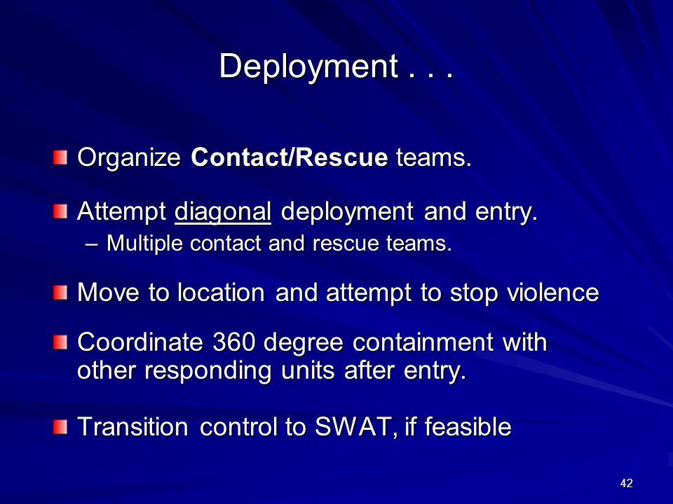 41 Team Member Responsibilities 1.Point Man Armed with shotgun (Slug ammo).