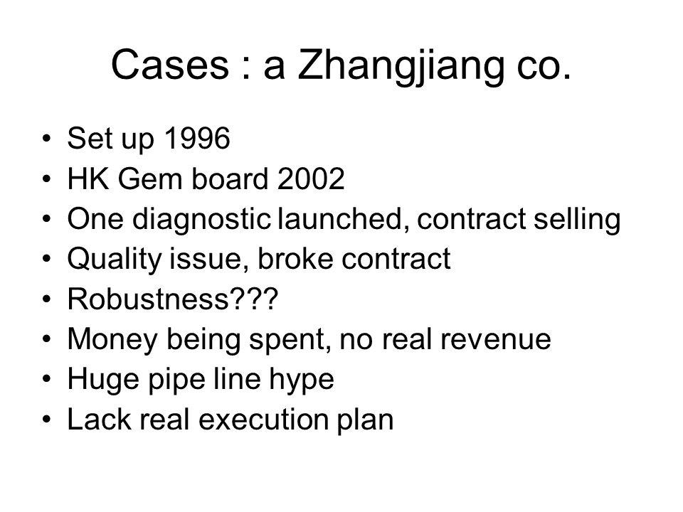Cases : a Zhangjiang co.