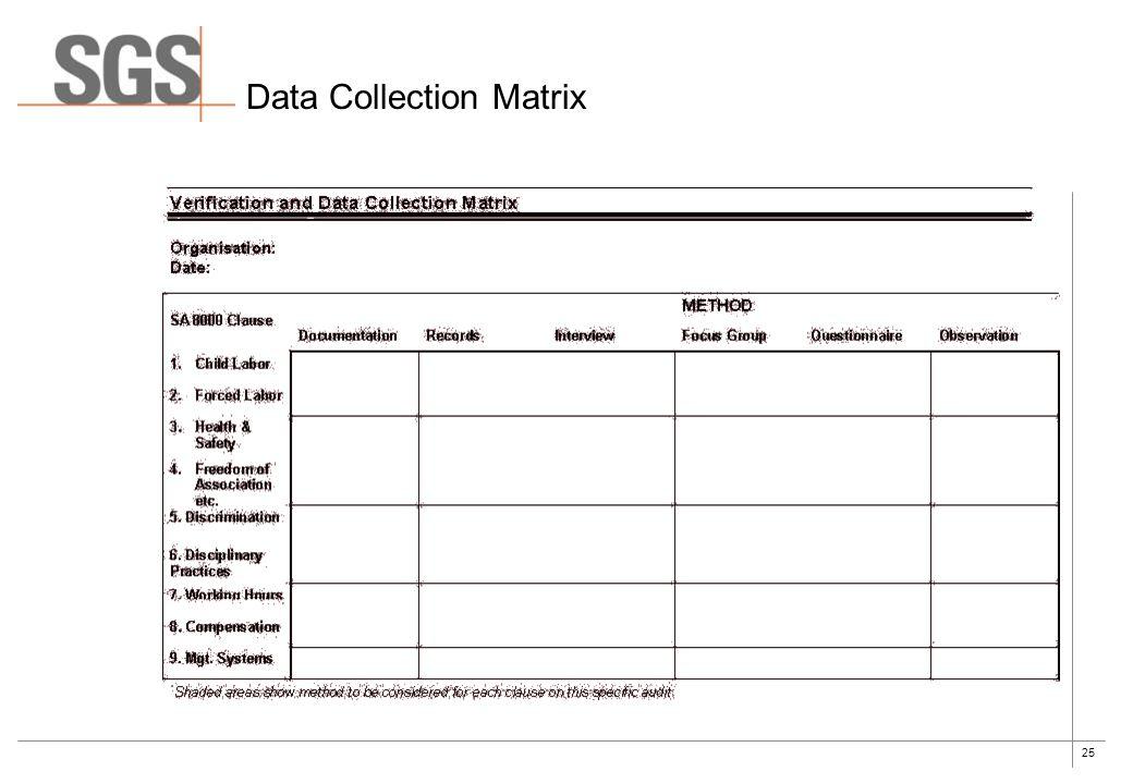 25 Data Collection Matrix