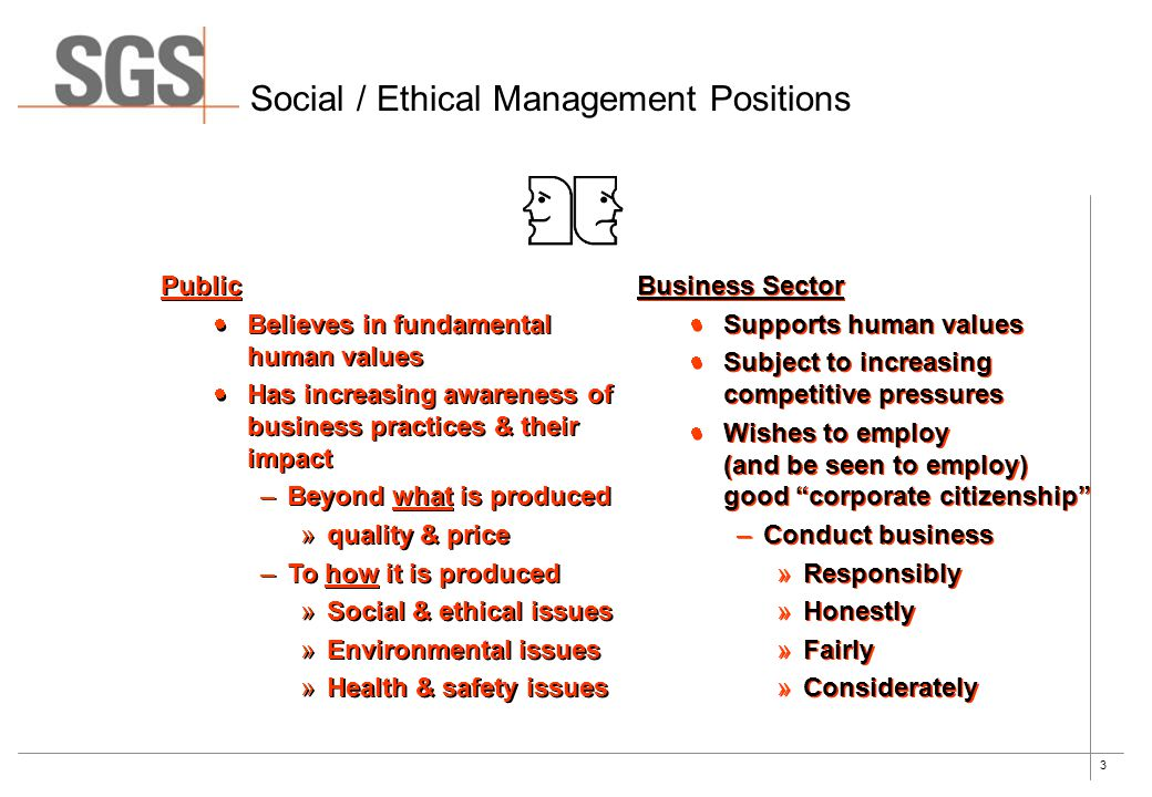 3 Social / Ethical Management Positions Public  Believes in fundamental human values  Has increasing awareness of business practices & their impact