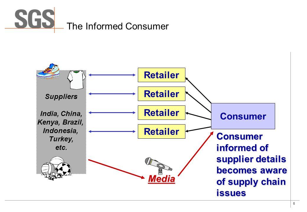6 The Informed Consumer Consumer Retailer Suppliers India, China, Kenya, Brazil, Indonesia, Turkey, etc. Consumer informed of supplier details becomes