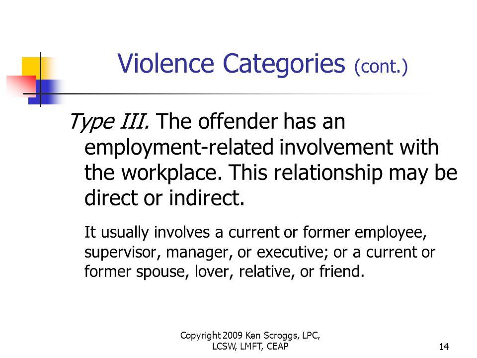 Copyright 2009 Ken Scroggs, LPC, LCSW, LMFT, CEAP13 Violence Categories (cont.) Type II.