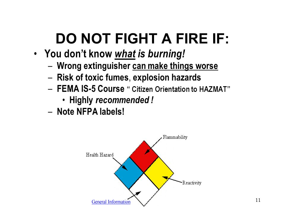 11 DO NOT FIGHT A FIRE IF: You don't know what is burning.