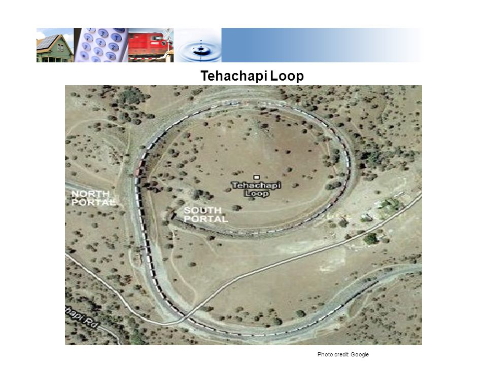Tehachapi Loop Photo credit: Google