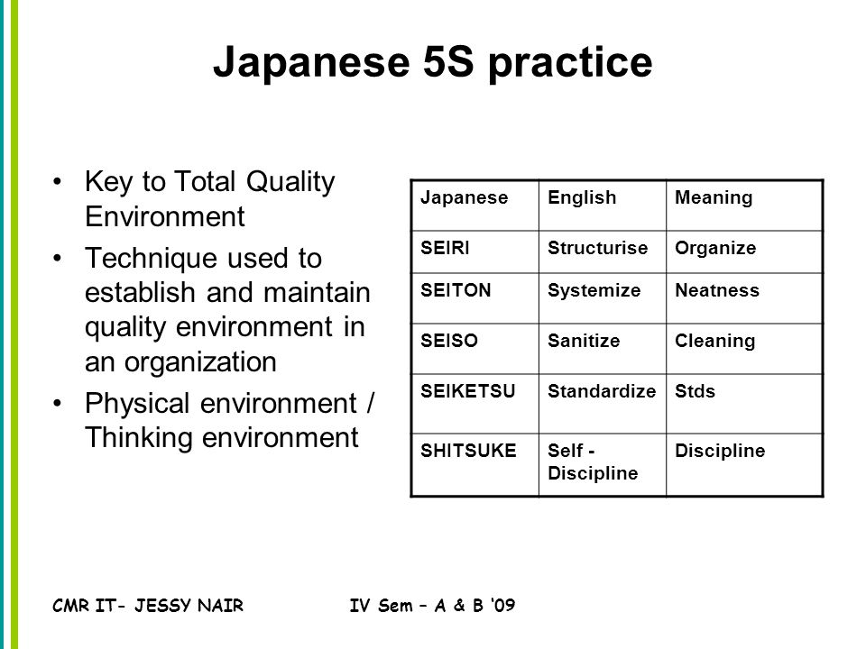 CMR IT- JESSY NAIRIV Sem – A & B '09 Japanese 5S practice Key to Total Quality Environment Technique used to establish and maintain quality environment in an organization Physical environment / Thinking environment JapaneseEnglishMeaning SEIRIStructuriseOrganize SEITONSystemizeNeatness SEISOSanitizeCleaning SEIKETSUStandardizeStds SHITSUKESelf - Discipline Discipline