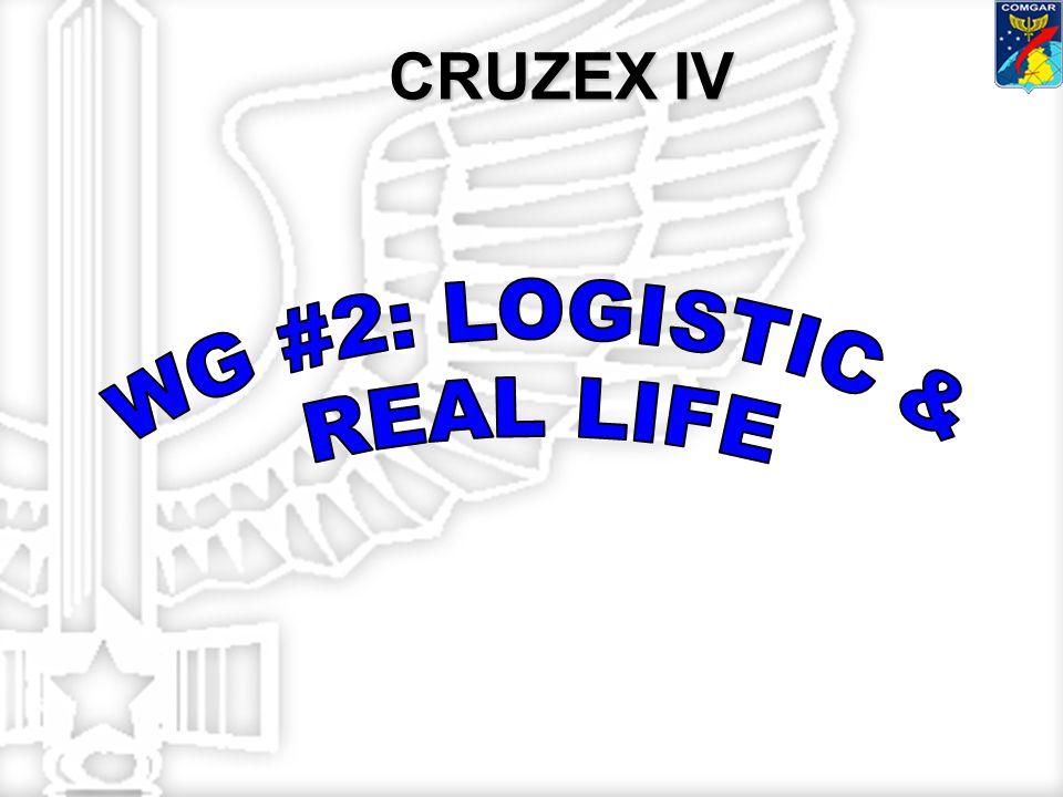 CRUZEX IV