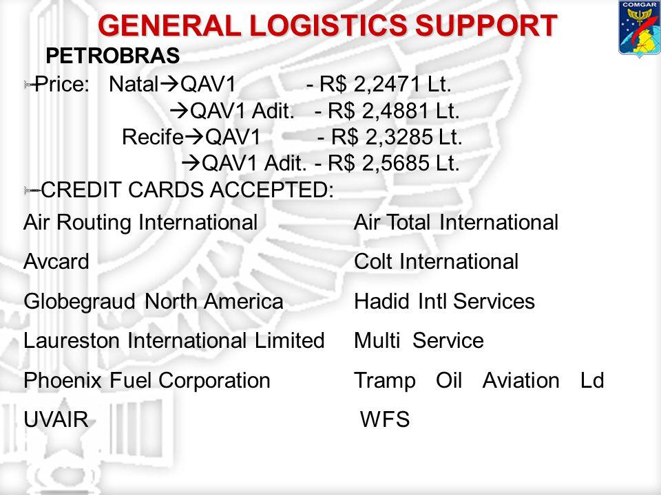 PETROBRAS  Price: Natal  QAV1 - R$ 2,2471 Lt.  QAV1 Adit.