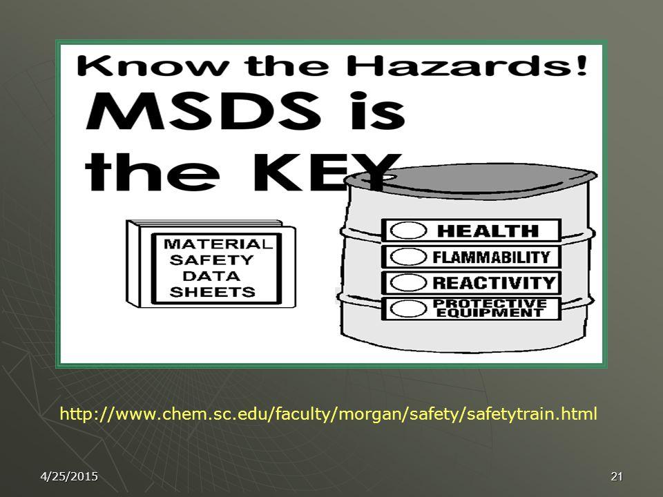 4/25/201520 Warning labels Radioactive Material