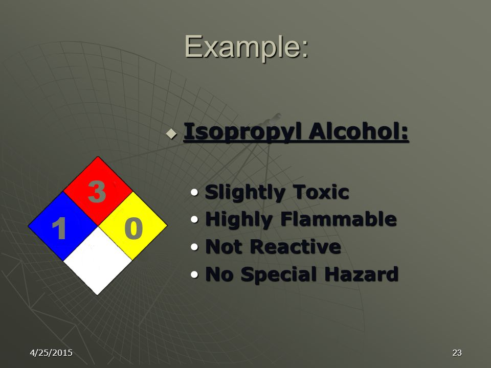 NFPA National Fire Protection Association  Health  Flammability  Reactivity  Special hazard