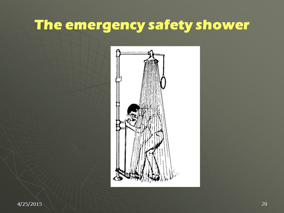 4/25/201528 6- Safety Showers  Accessible locations – 100 ft, 10 seconds to reach.  Flow rate = 20 gpm  Valve activated in one second and stay open