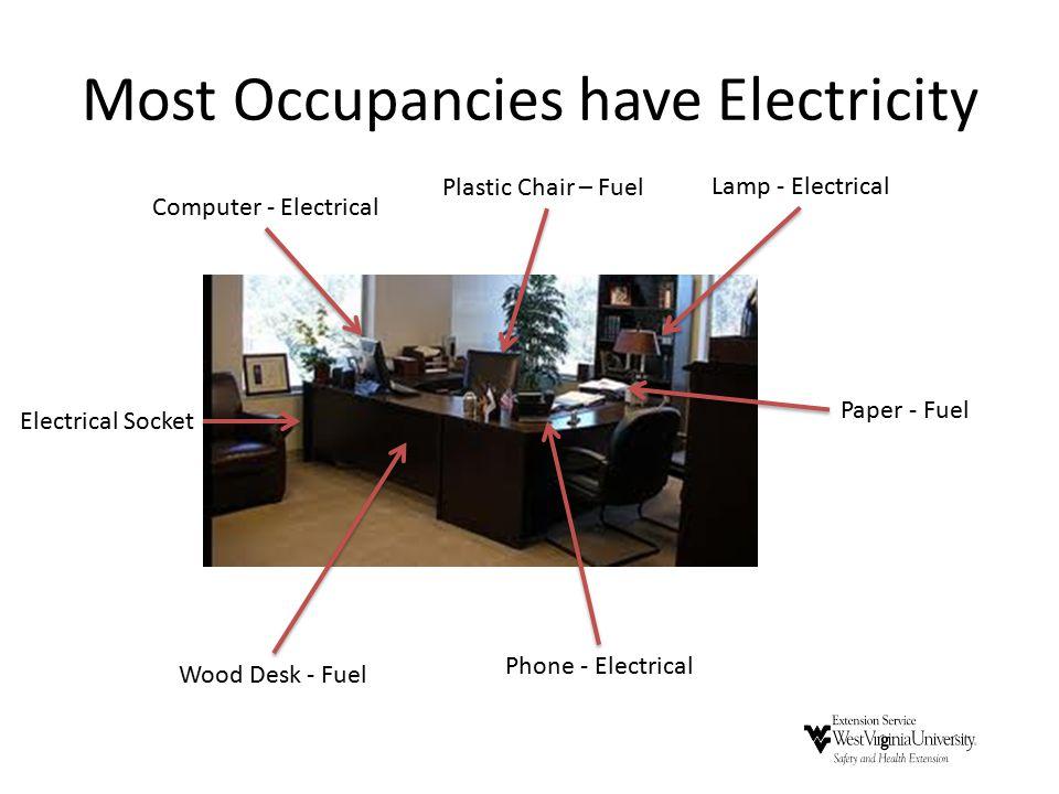 Most Occupancies have Electricity Computer - Electrical Lamp - Electrical Electrical Socket Phone - Electrical Paper - Fuel Wood Desk - Fuel Plastic Chair – Fuel